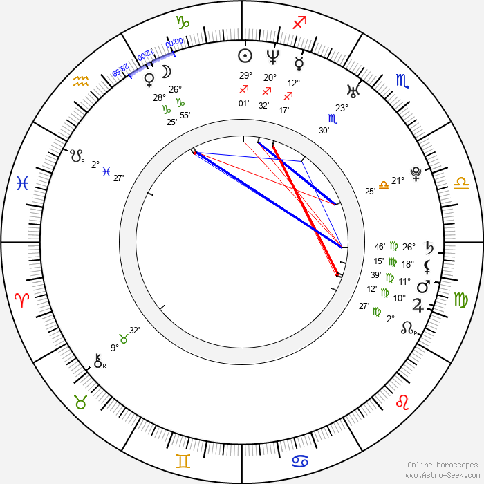 William Matheson - Birth horoscope chart