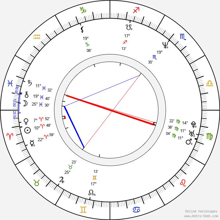 William McNamara - Birth horoscope chart
