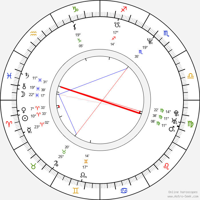 William McNamara - Birth horoscope chart
