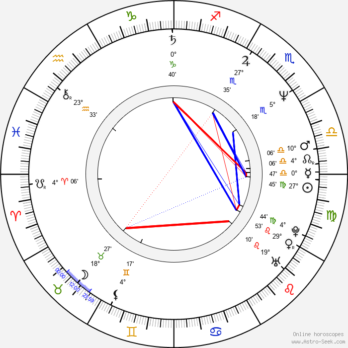 William Ostrander - Birth horoscope chart