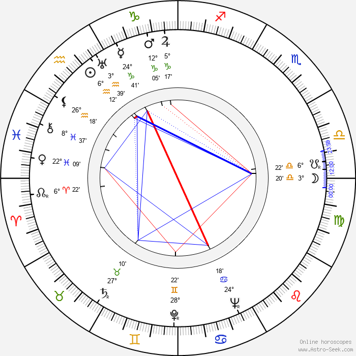 William Prince - Birth horoscope chart