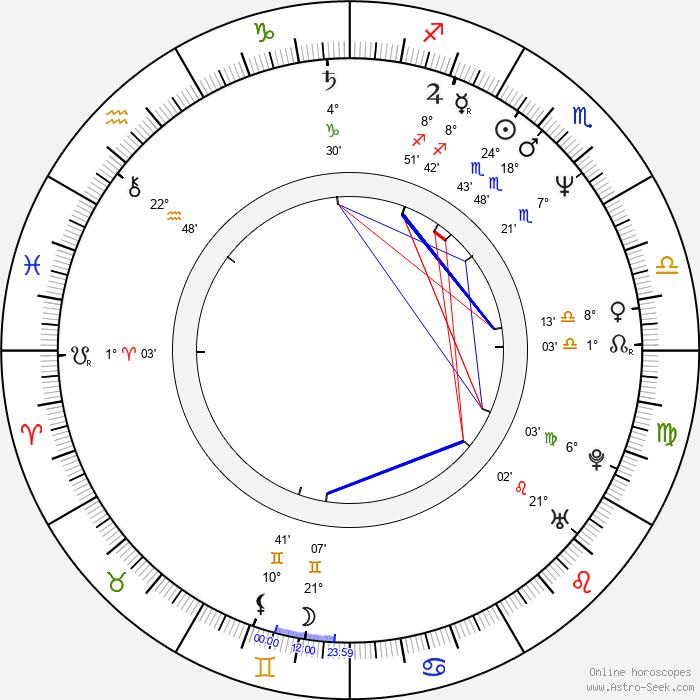 William R. Moses - Birth horoscope chart