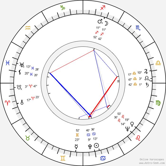 William Schallert - Birth horoscope chart