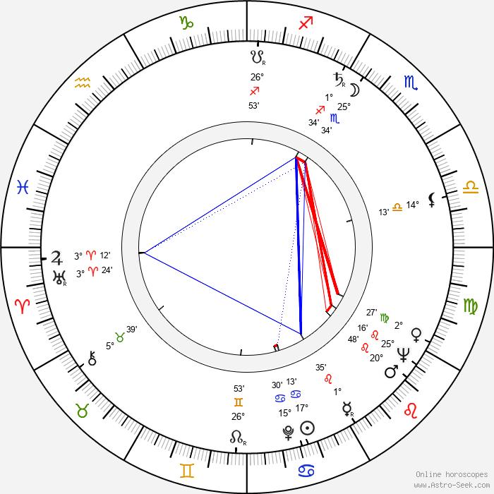 William Smithers - Birth horoscope chart