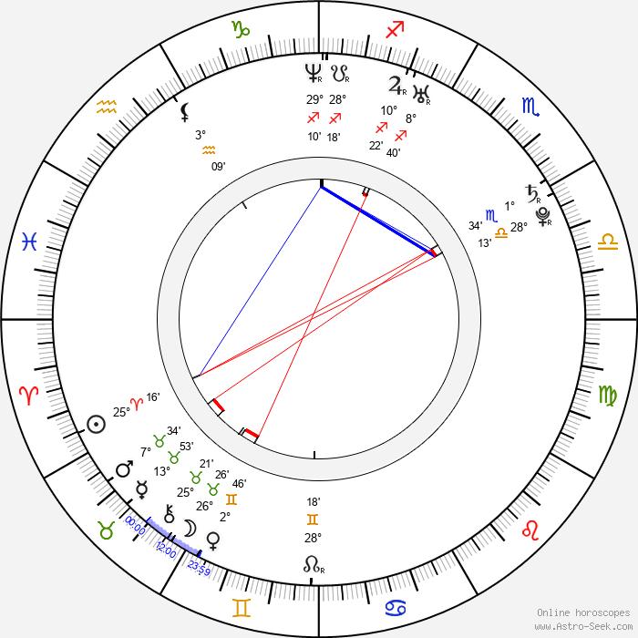 William Tanoos - Birth horoscope chart