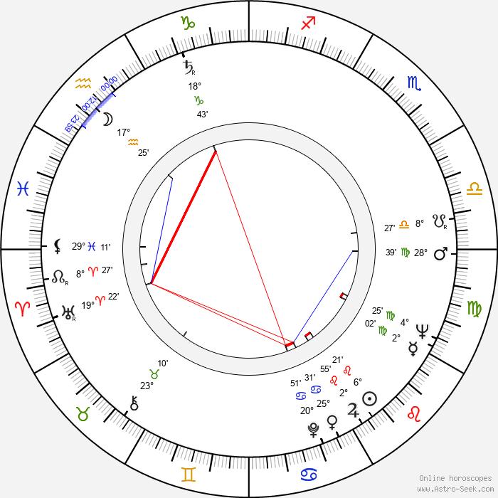 William Wintersole - Birth horoscope chart