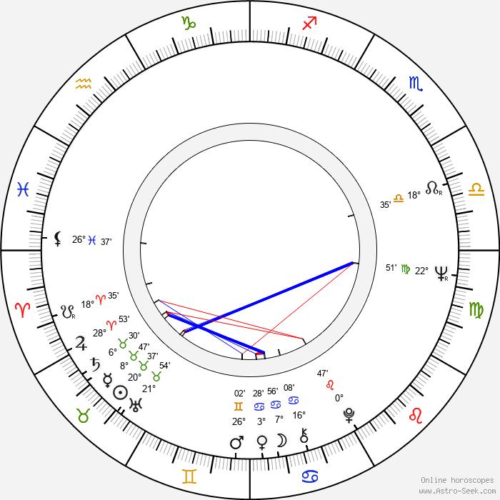 William Wise - Birth horoscope chart