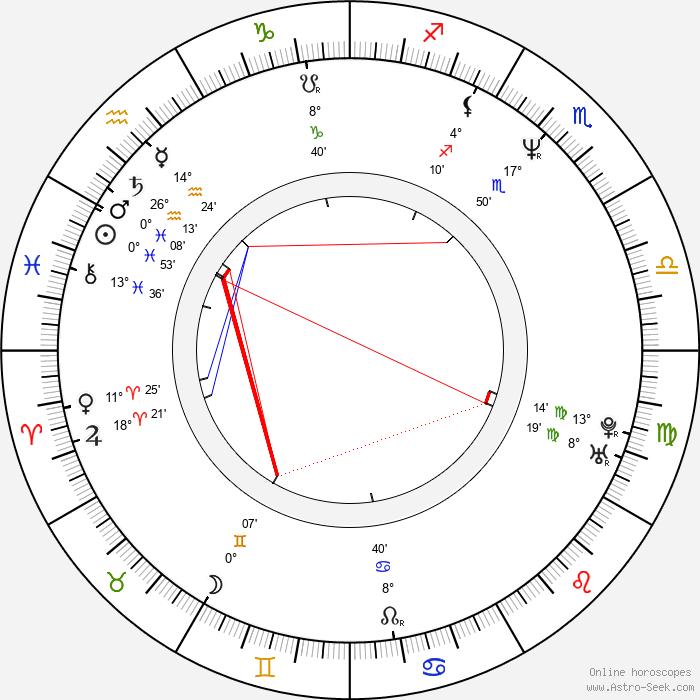 Willie Garson - Birth horoscope chart