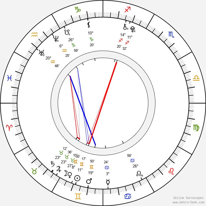 Willow Shields - Birth horoscope chart