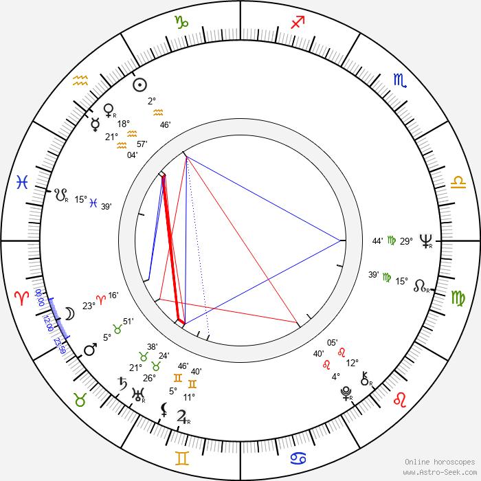 Willy Bogner - Birth horoscope chart