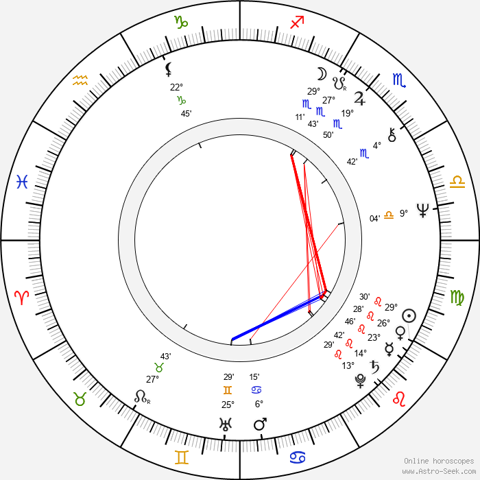 Willy Russell - Birth horoscope chart