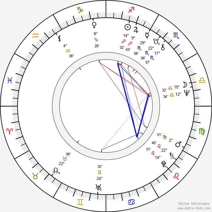 Wilton Gregory - Birth horoscope chart