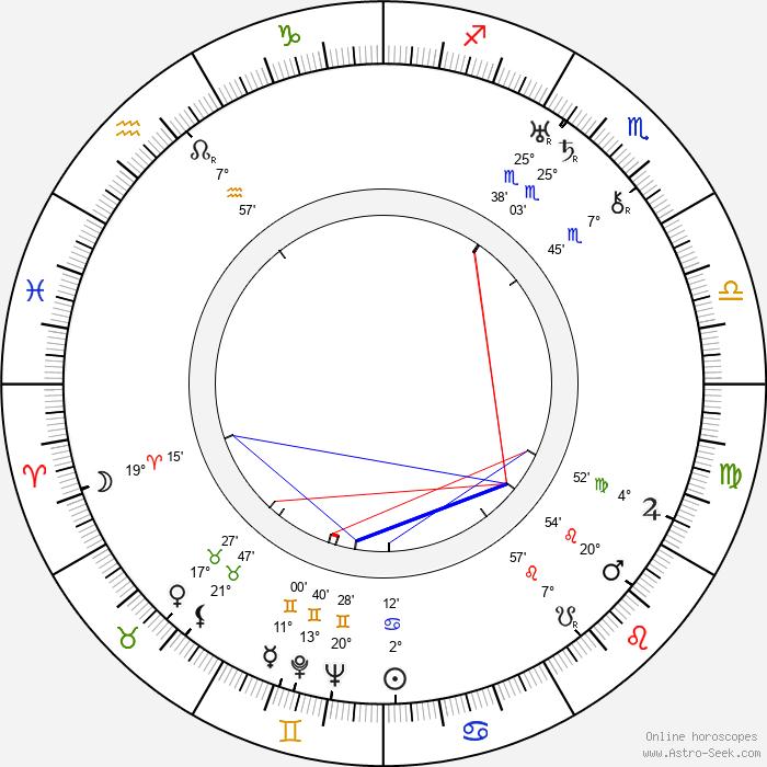 Winifred Wagner - Birth horoscope chart