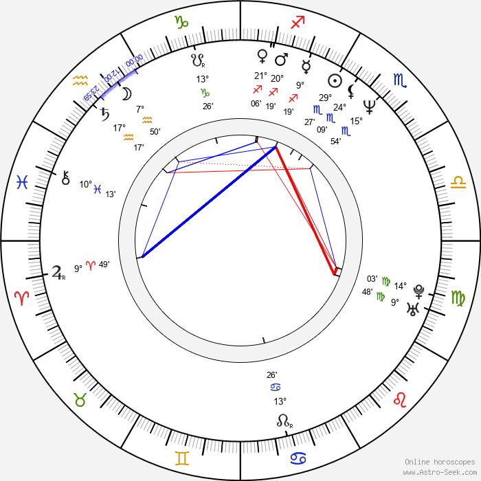 Winsor Harmon - Birth horoscope chart