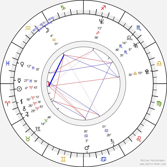 Wladimir Klitschko - Birth horoscope chart