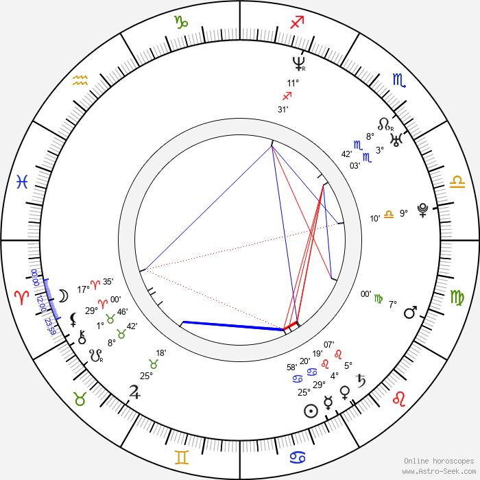 Wojciech Medyński - Birth horoscope chart