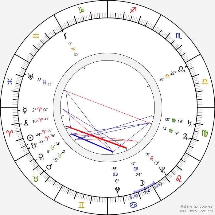 Wojciech Pilarski - Birth horoscope chart