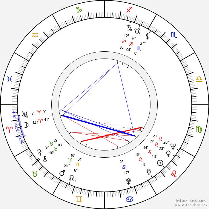 Wojciech Zagórski - Birth horoscope chart