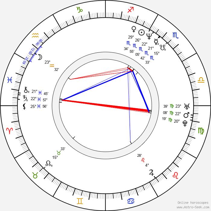 Wolfgang Bodison - Birth horoscope chart