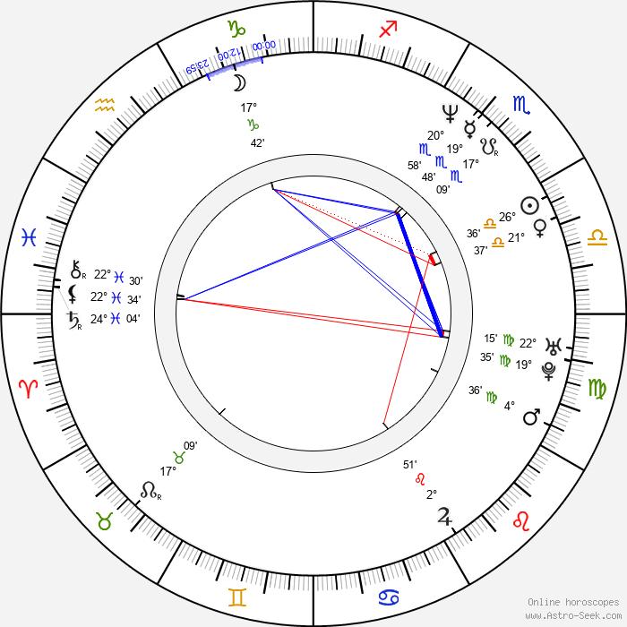 Wolfgang Krewe - Birth horoscope chart
