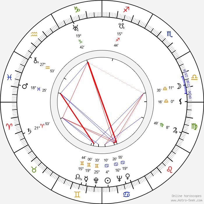 Wolfgang Reitherman - Birth horoscope chart