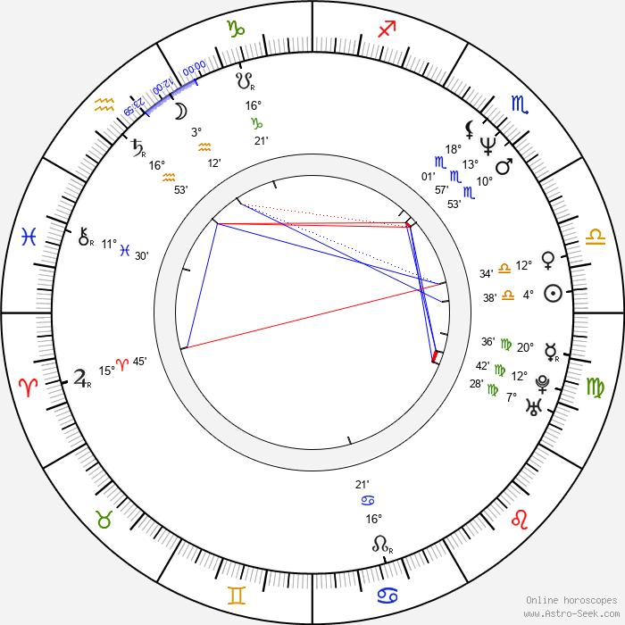 Wolfgang Wagner - Birth horoscope chart