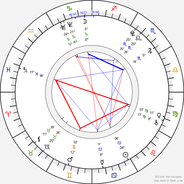 Won-jae Eun - Birth horoscope chart