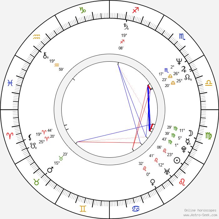 Won-jae Lee - Birth horoscope chart
