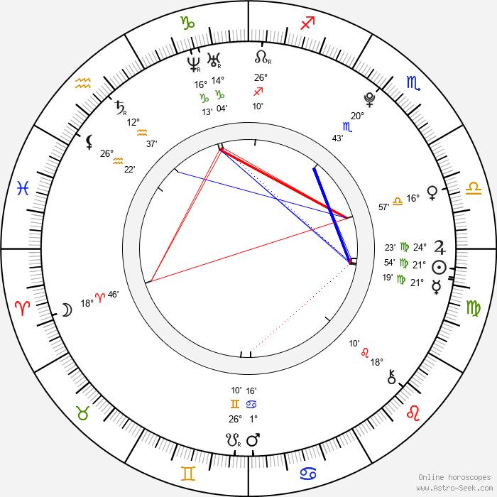 Woo Jiho - Birth horoscope chart