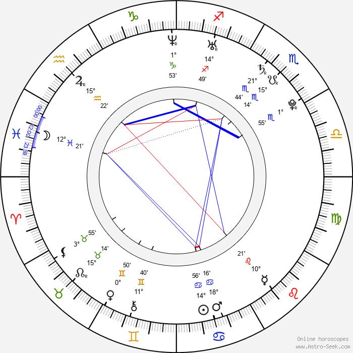 Woo Seo - Birth horoscope chart