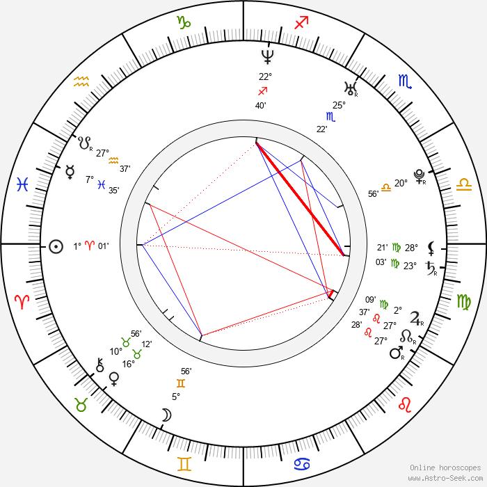 Woo-seon Seon - Birth horoscope chart