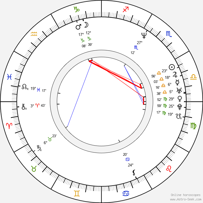 Wood Harris - Birth horoscope chart