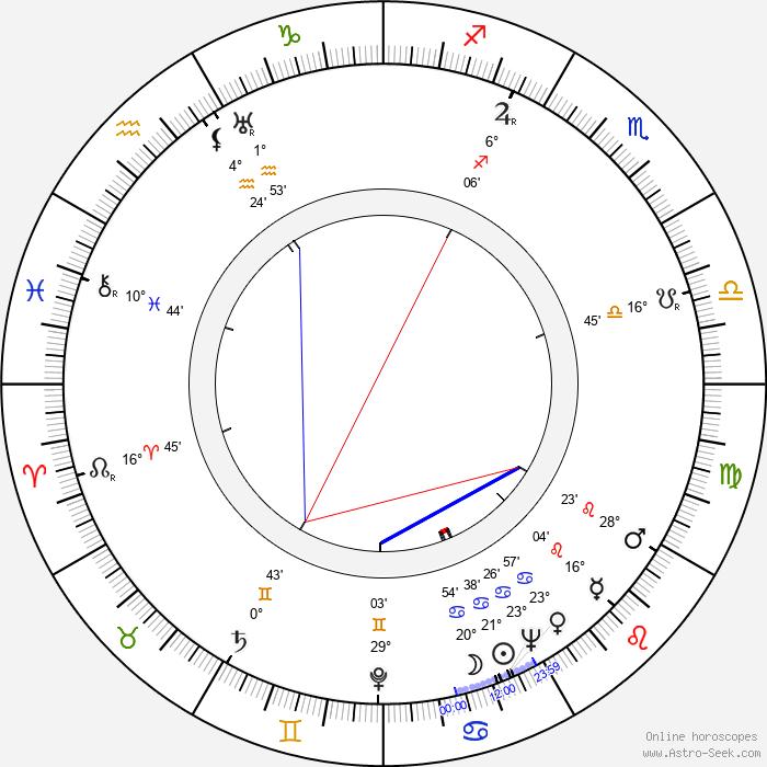 Woody Guthrie - Birth horoscope chart