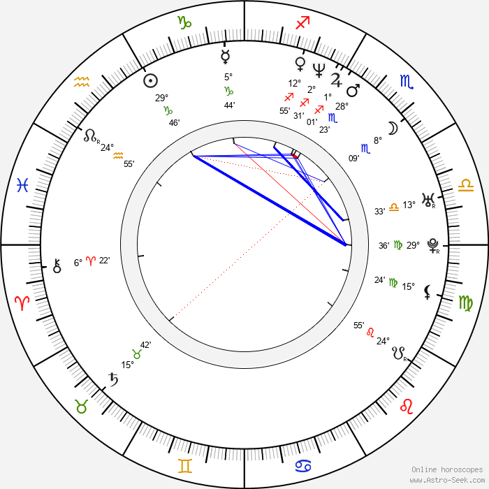 Woong-in Jeong - Birth horoscope chart