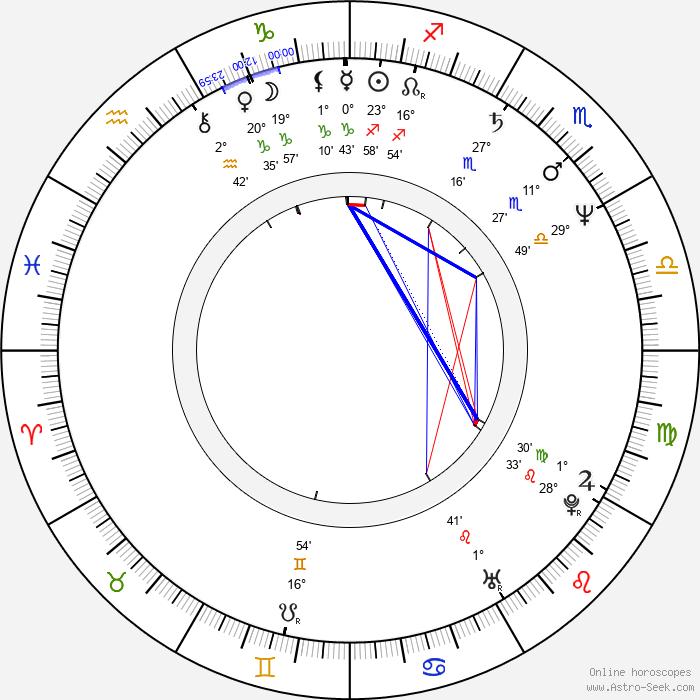 Xander Berkeley - Birth horoscope chart
