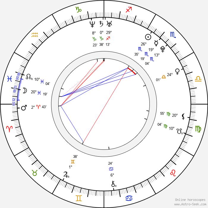 Xander Corvus - Birth horoscope chart
