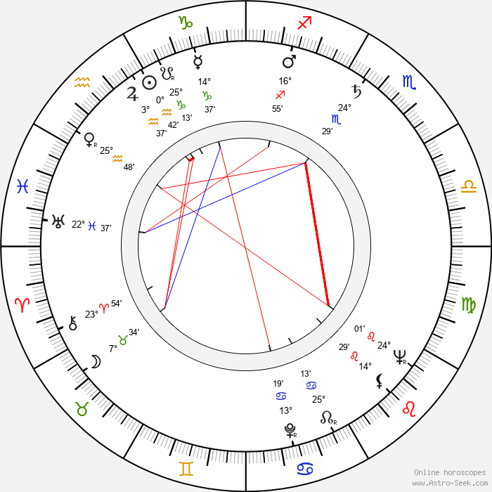Xenia Valderi - Birth horoscope chart