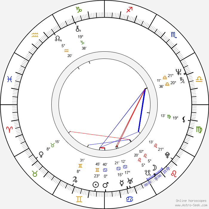 Xi Jinping - Birth horoscope chart