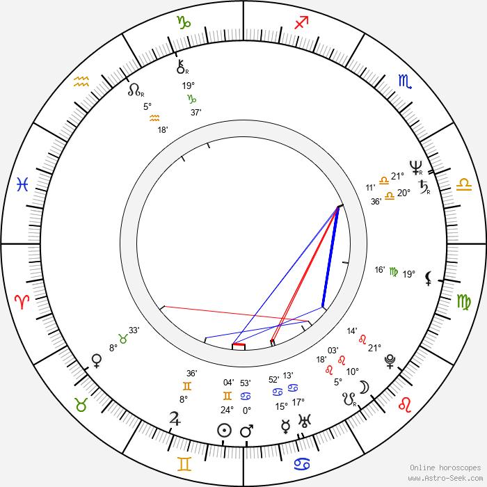 Xi Jinping - Birth horoscope chart