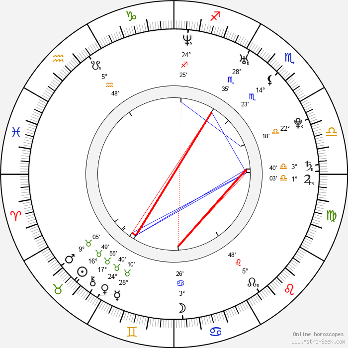 Xiao Shen-Yang - Birth horoscope chart