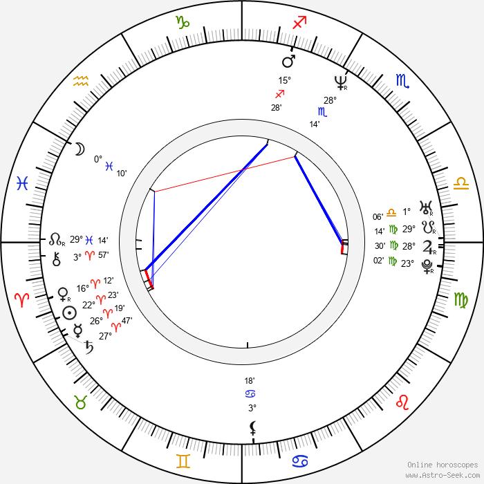 Ximena Fassi - Birth horoscope chart