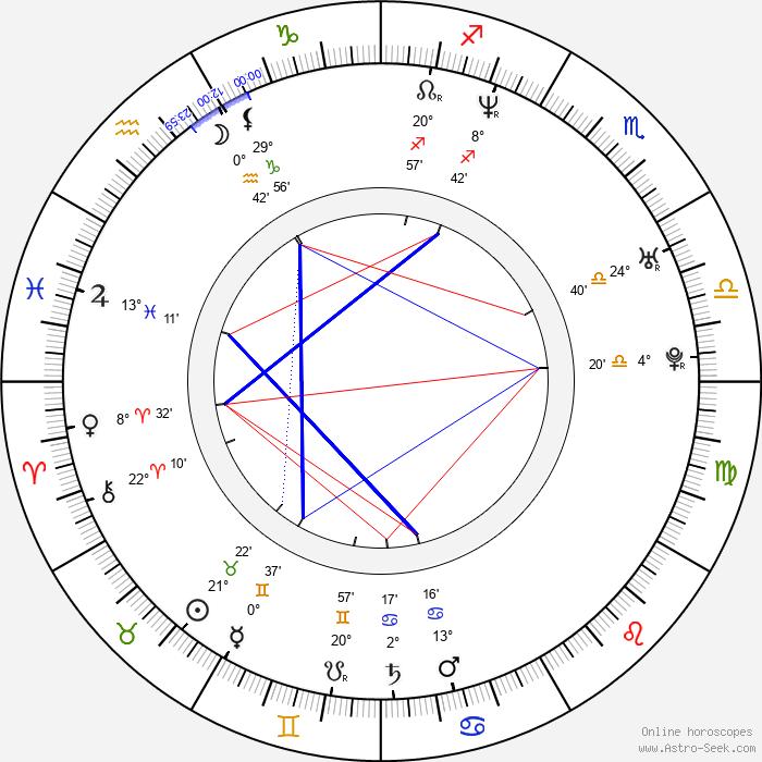 Yadhira Carrillo - Birth horoscope chart