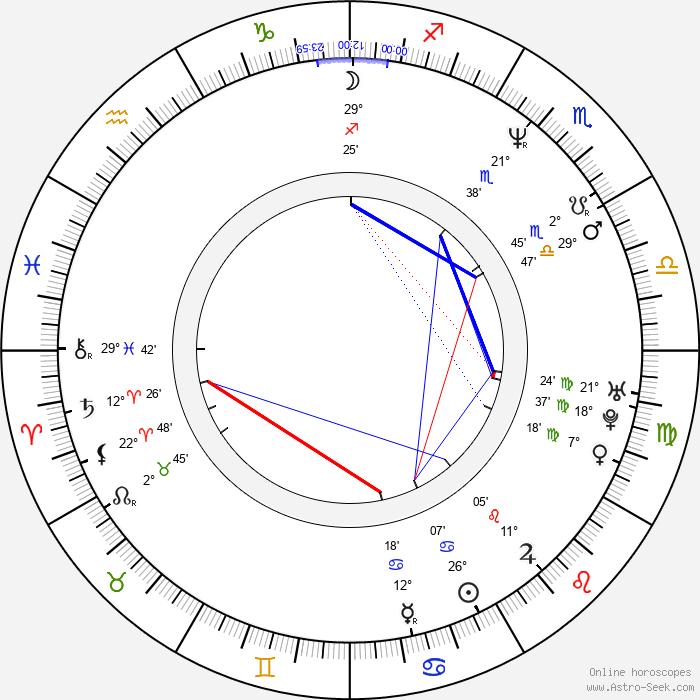 Yaël Abecassis - Birth horoscope chart