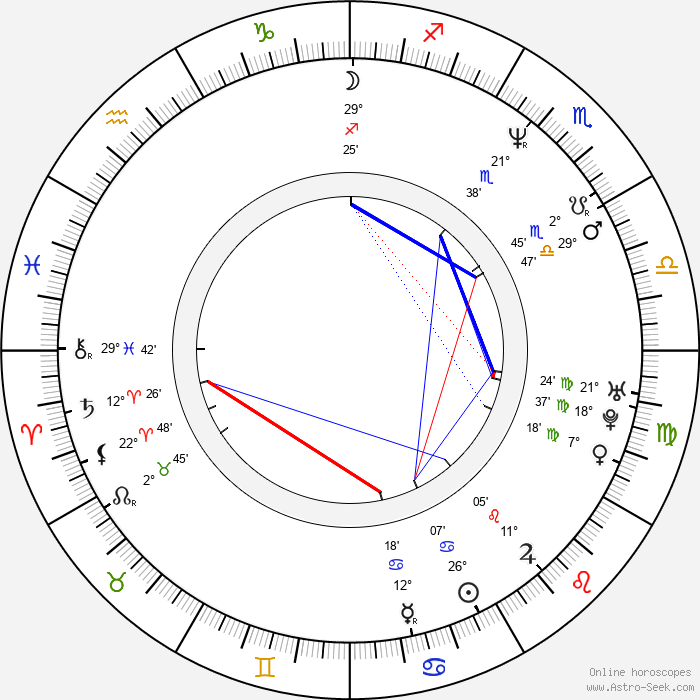 Yaël Abecassis - Birth horoscope chart