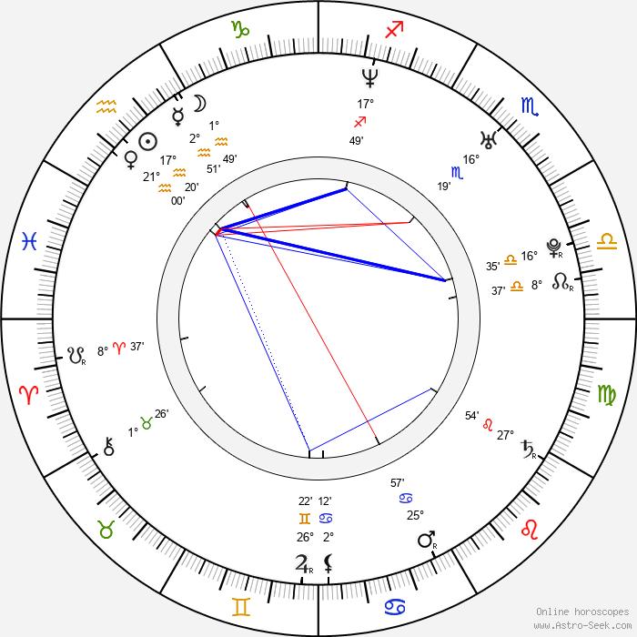 Yael Naim - Birth horoscope chart