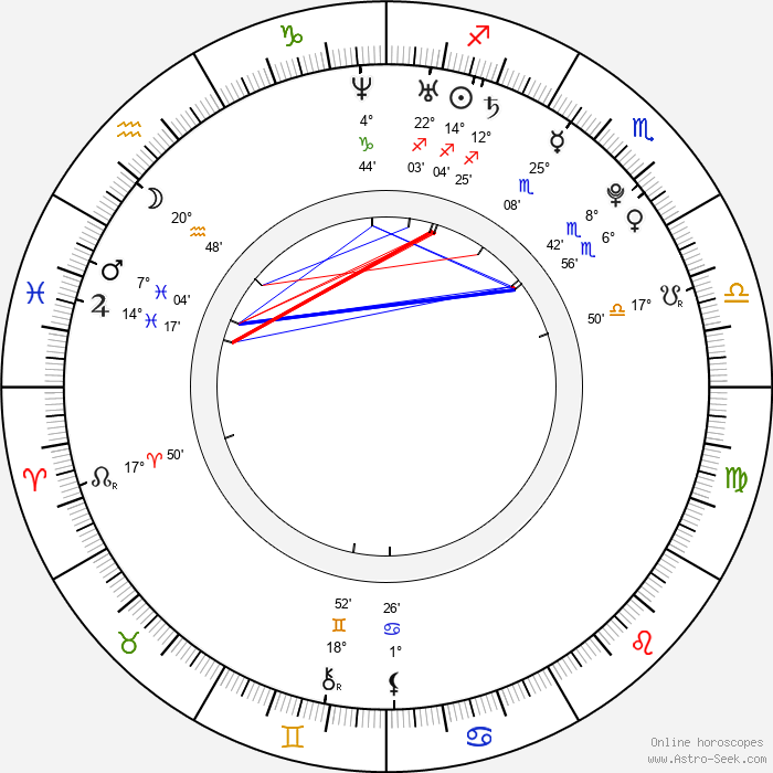 Yan Tang - Birth horoscope chart