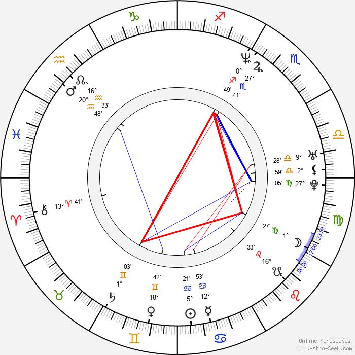 Yancey Arias - Birth horoscope chart