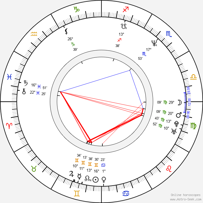 Yann Samuell - Birth horoscope chart