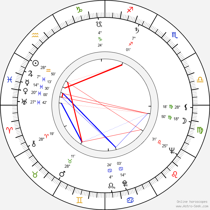 Yannick Andréi - Birth horoscope chart