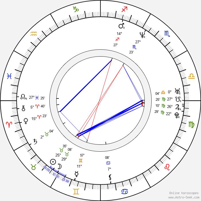 Yannick Bisson - Birth horoscope chart